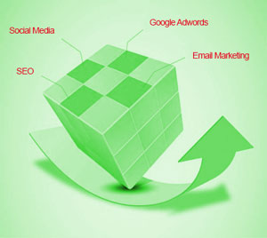 Online Marketing Dubai